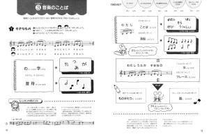 『ピアノランドたのしいテクニック』中巻 レッスン3「音楽のことば」