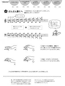 『ピアノランドたのしいテクニック』下巻 レッスン1より 「どんどん遠くへ」