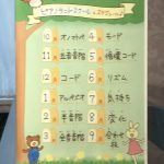 11月20日『即興演奏 12のとびら』出版記念セミナー 大阪の皆さんの声